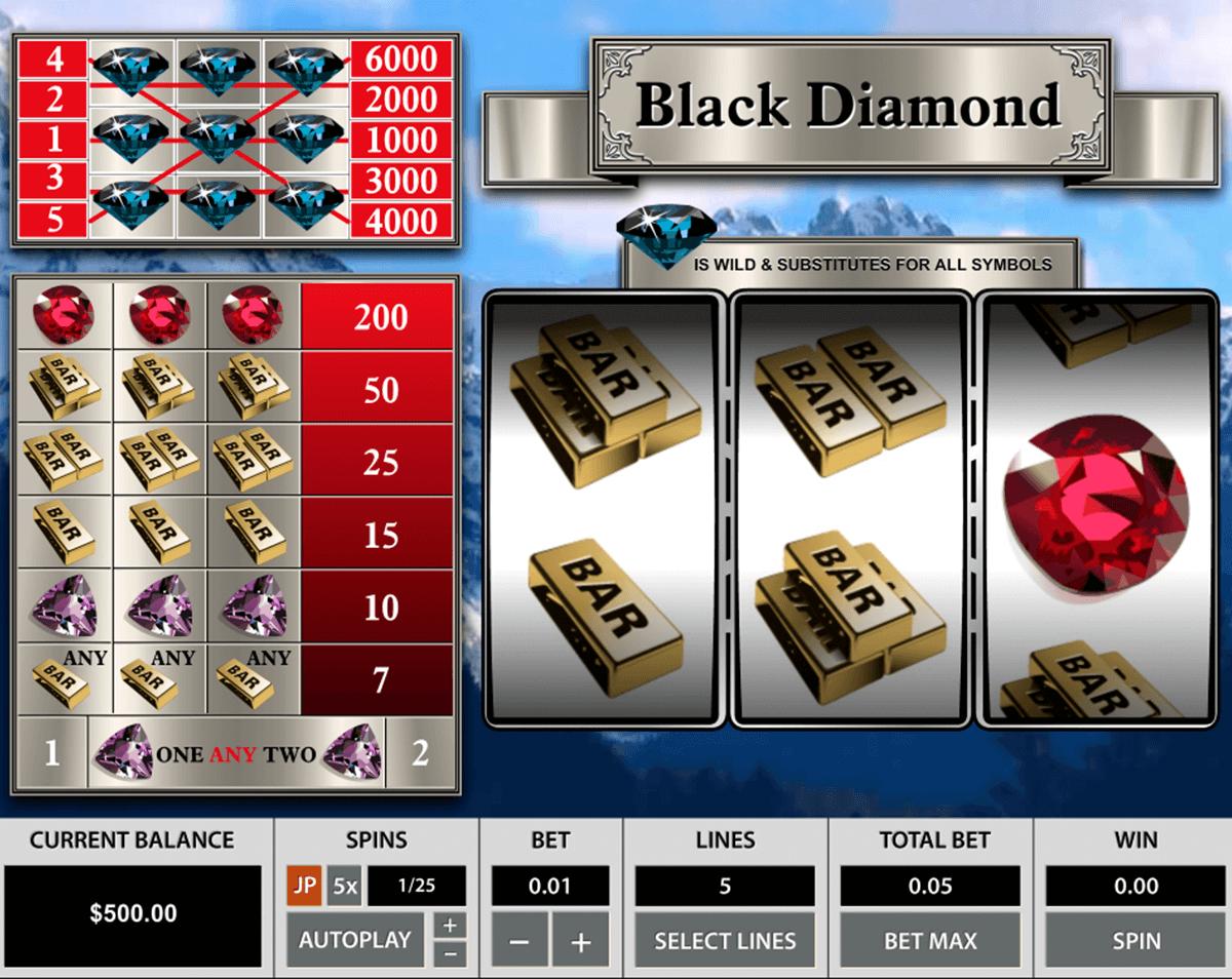 black diamond 3 reels pragmatic slot