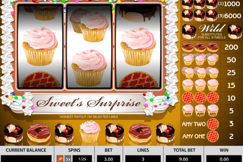 sweet surprise  reels pragmatic slot