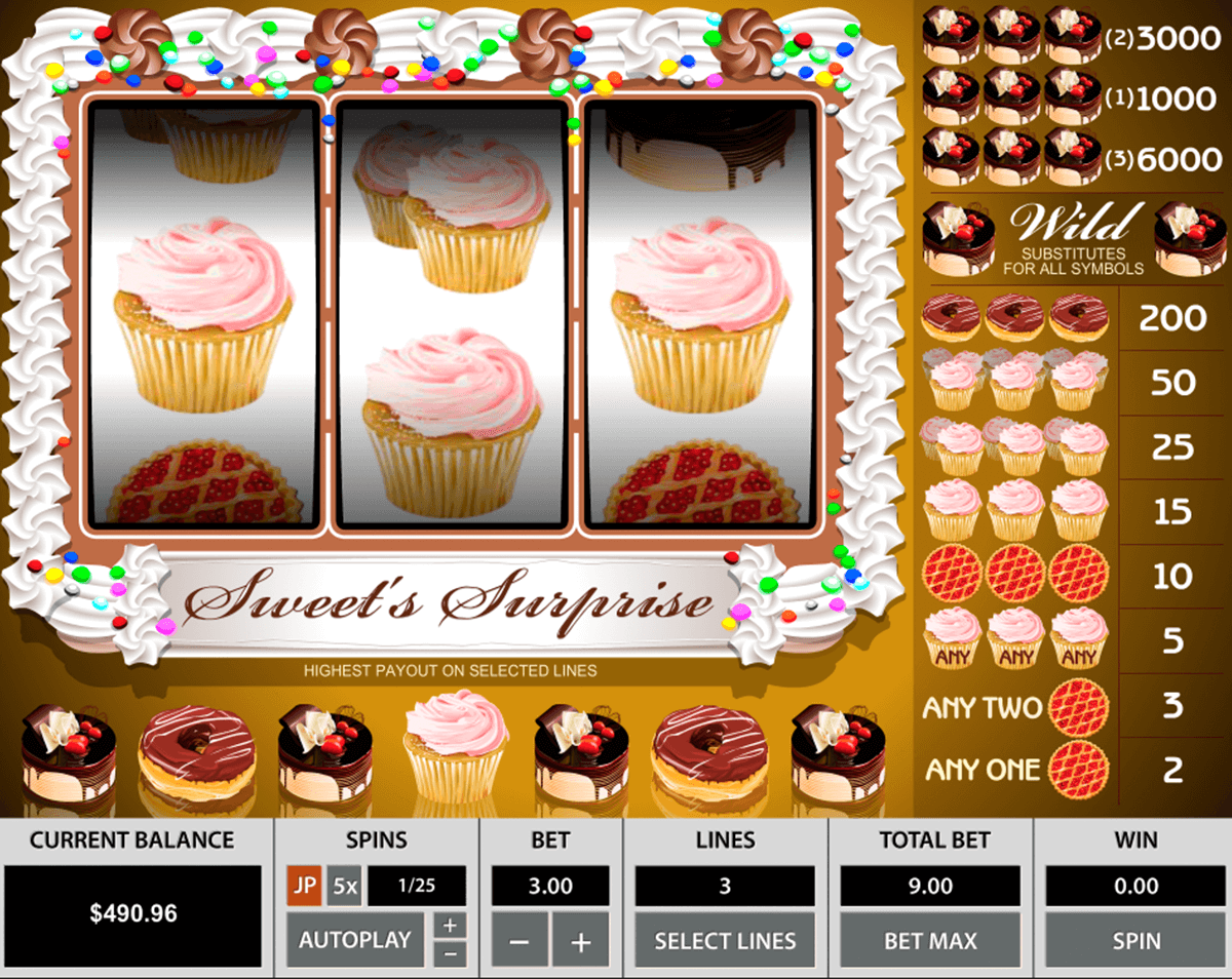 sweet surprise 3 reels pragmatic slot